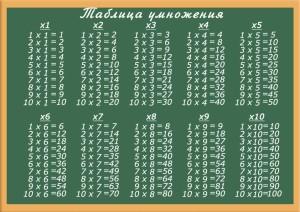 Как помочь ребёнку выучить таблицу умножения  Советы центра развития ребенка Зеленая Дверца